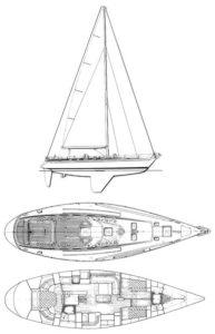 Disegni dello SWAN 53