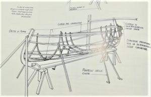 Disegno scheletro scafo gozzo ligure