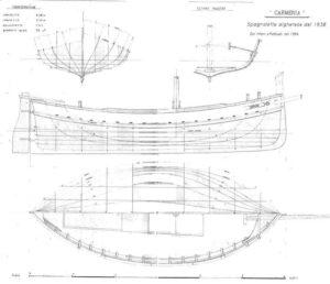 piano di costruzione di spagnoletta di alchero