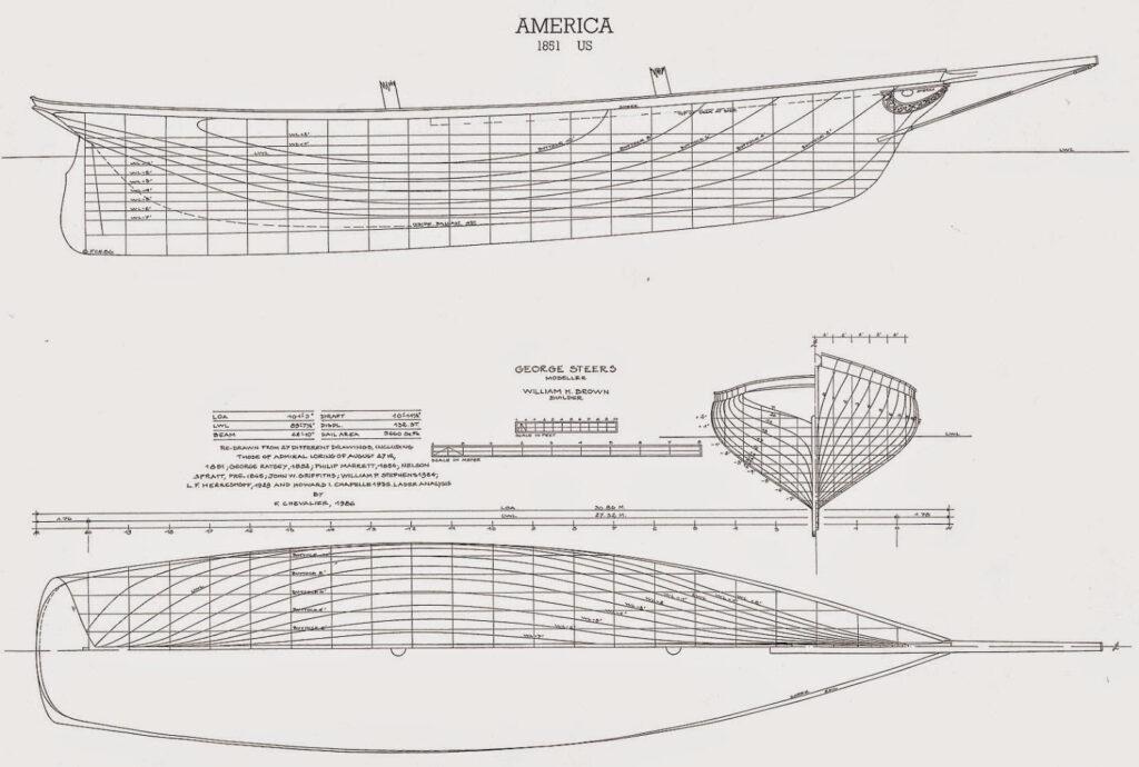 shooner america - piano di costruzione