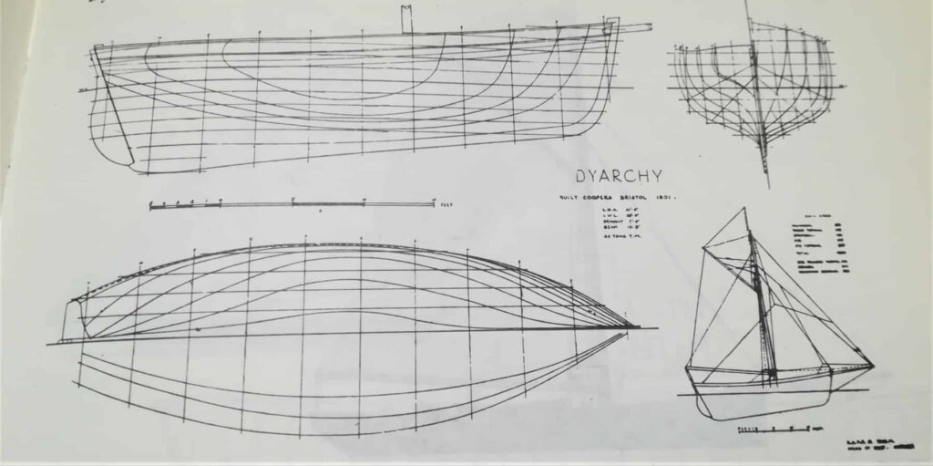 piano di costruzione di cutter pilota