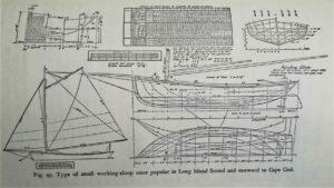 piano di costruzione di uno sloop